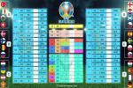 Chia sẻ file PSD lịch thi đấu chi tiết Euro 2020