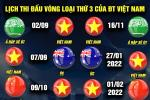 Lịch thi đấu của tuyển Việt Nam ở vòng loại thứ 3 World Cup 2022 Châu Á