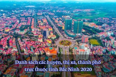 Danh sách các đơn vị hành chính trực thuộc tỉnh Bắc Ninh năm 2020.